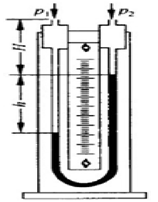 U 型气压计