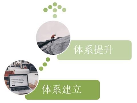 计算机化系统验证(CSV)服务